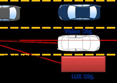 Stereo Vision Sensor와 Laser Scanner의 Sensor Fusion System